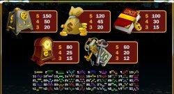 Ruby Scrooge online slot no deposit