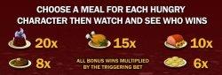 Ruby Scrooge online slot - bonus game