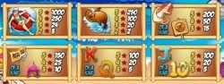 Payouts from online slot Shaaark! Super Bet