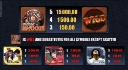 Online free slot Shoot!