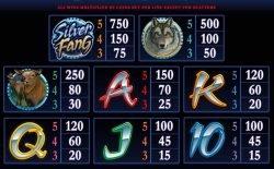 Juega la tragamonedas gratis de casino online Silver Fang