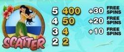 Simbol scatter în jocul de aparate gratis online Tiki Wonders