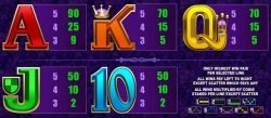 Paytable of online free slot Break da Bank Again no deposit