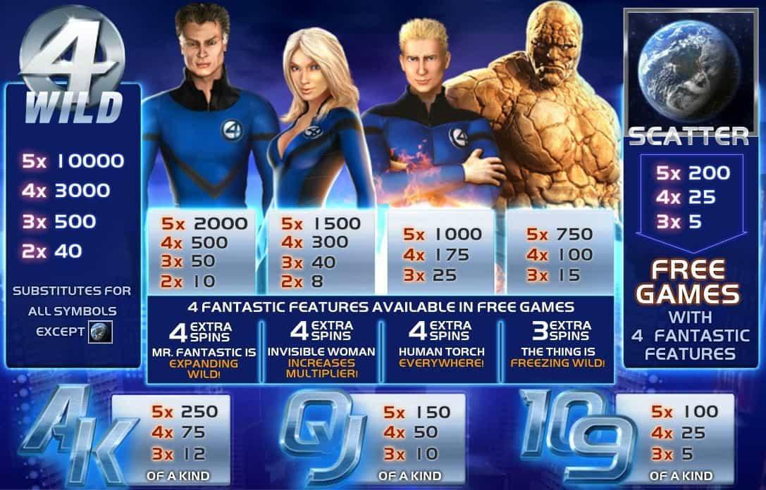 free online slots fantastic 4 3