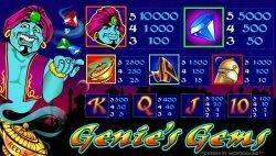 Tabel de câștiguri în jocul cu aparate online Genie´s Gems