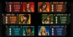Girls with Guns free online slot no registration
