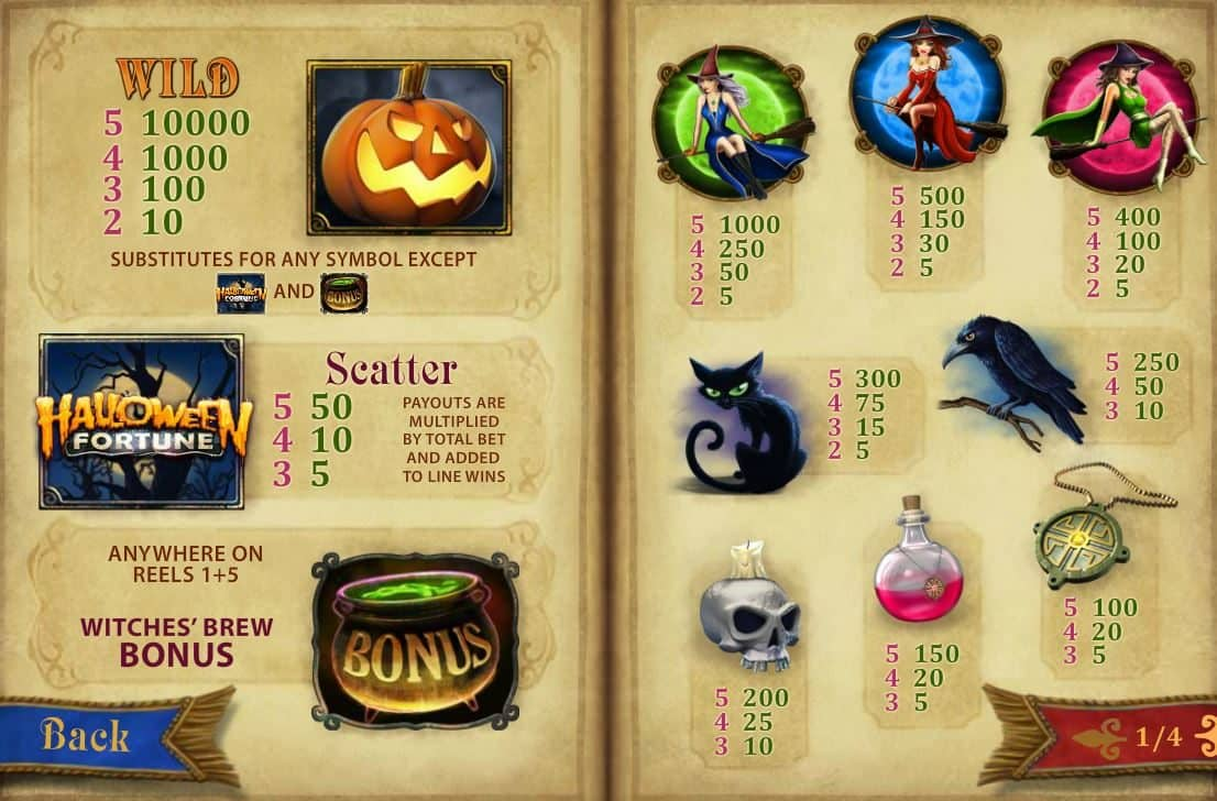 pros online free slot halloween fortune