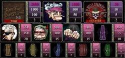 Hell Grannies online nyerőgép Kifizetési táblázat