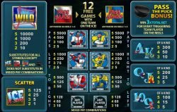 Paytable of casino online slot game Ice Hockey