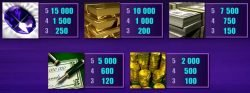 Payouts of free slot Mega Spin: Break da Bank Again for fun