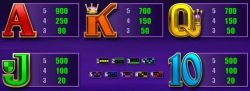 Payout list of casino slot Mega Spin: Break da Bank Again