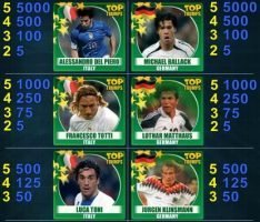 Top trumps football players