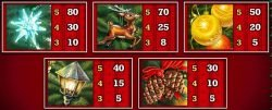 Online casino slot game Deck the Hall