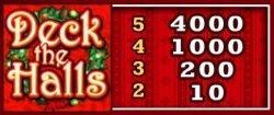 Online free casino slot machine Deck the Hall