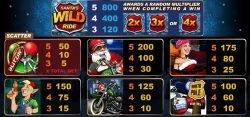 Paytable from casino online slot Santa´s Wild Ride