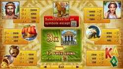 Online free casino slot game Age of Troy