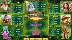 Fortune Spell online slot for fun