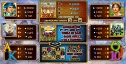 Paytable - Play free casino slot Imperial Wars right now