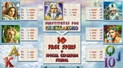 Free online Olympus Glory slot´s paytable