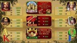 Câștiguri în jocul de aparate gratis online Royal Secrets