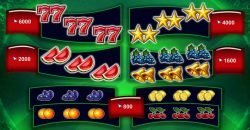 Payouts from slot machine Ultimate Hot online free