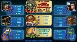 Joc cu aparate online Zodiac Wheel fără depunere