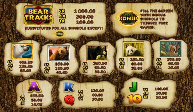 A Bear Tracks online nyerőgépes kaszinó játék kifizetési táblázata