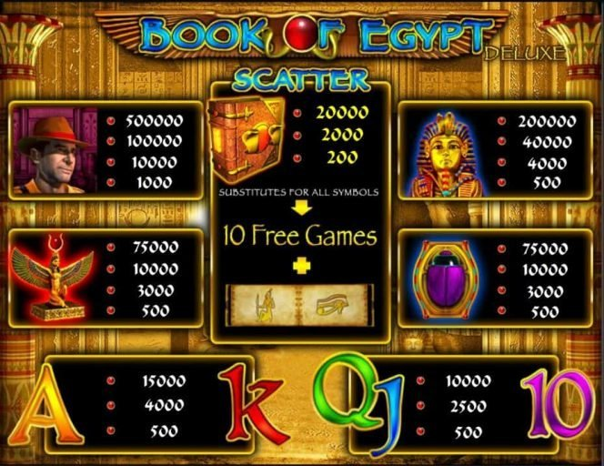 Online free slot game Book of Egypt no deposit