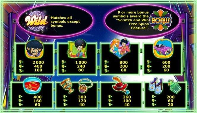 A Cat Scratch Fever pénzbefizetés nélküli onlin casino játék kifizetési táblázata