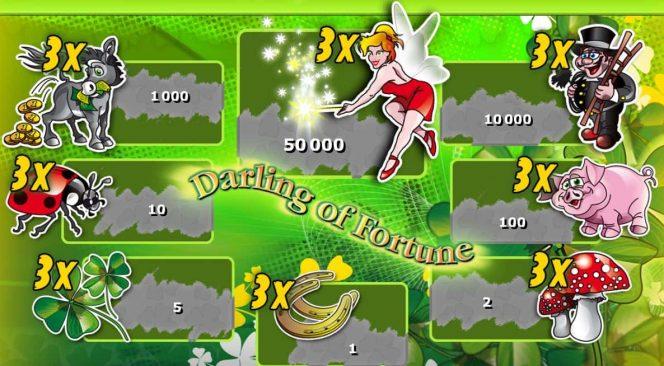 Tabel de câștiguri în jocul ca la aparate gratis Darling of Fortune