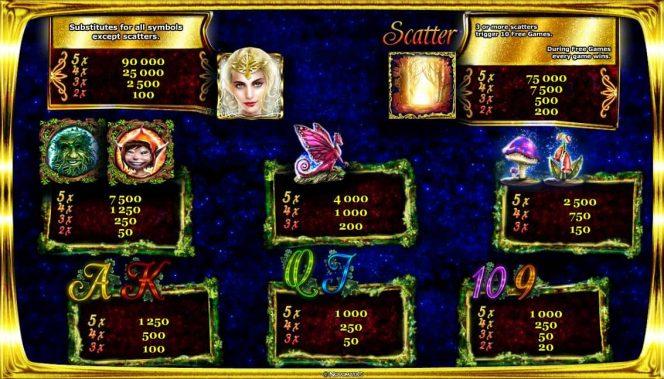 Fairy Queen online casino nyerőgép - Kifizetési táblázat