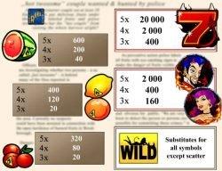 Paytable of Firestarter online casino slot game