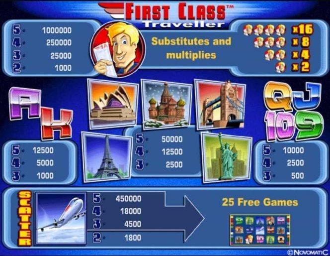 Traveller online ingyenes nyerőgép - Kifizetési táblázat