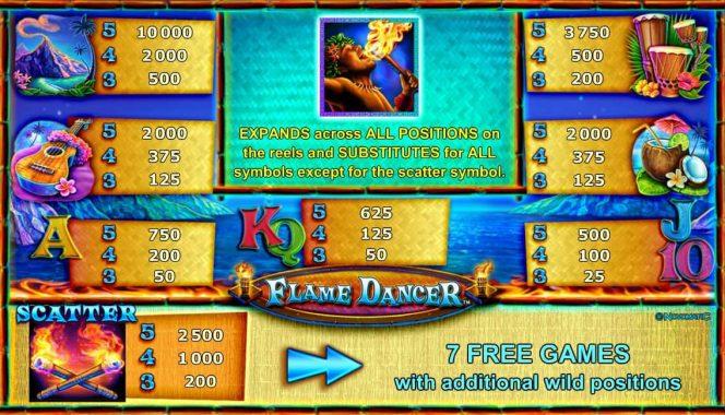 Tabla de pagos de la tragaperras en línea Flame Dancer