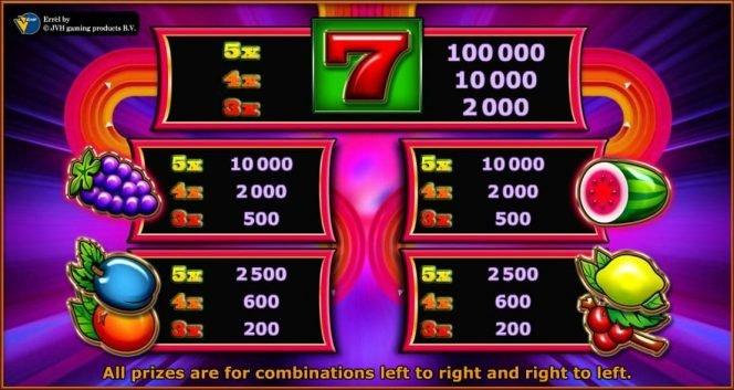 Kifizetési táblázat képe a Fruitilicious nyerőgépes játékból