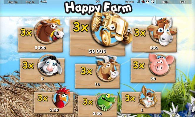 A Happy Farm ingyenes online nyerőgép kifizetési táblázata