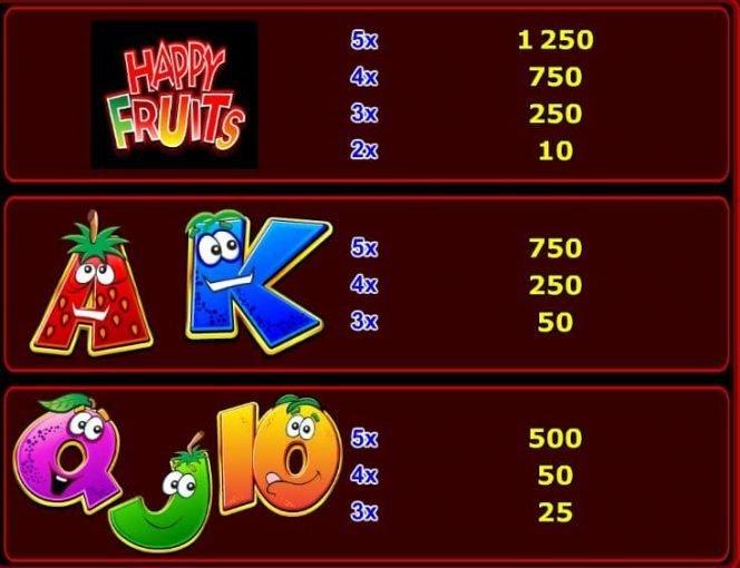 Online casino free slot - Happy Fruits