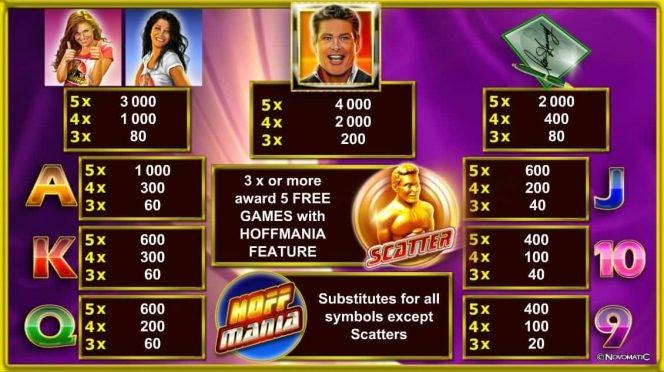 Kifizetési táblázat of online casino slot Hoffmania