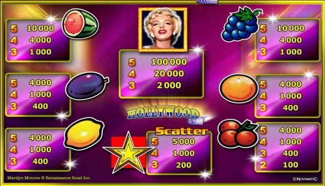 Paytable from casino slot machine for free Hollywood Star