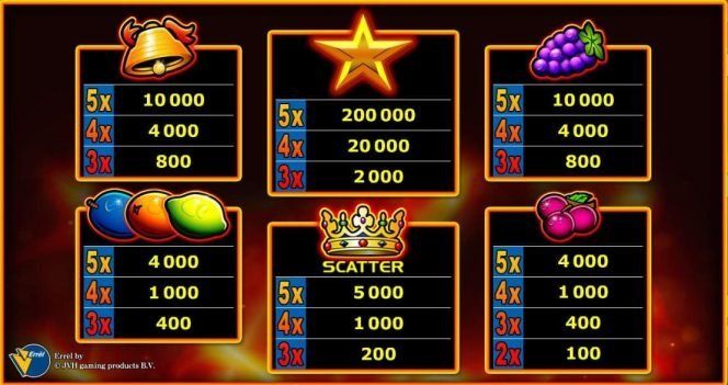 Paytable from free online slot machine Inferno