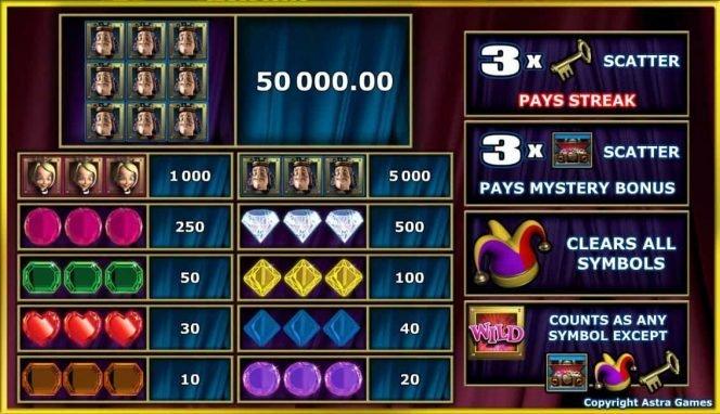 Online free slot Jewel Action