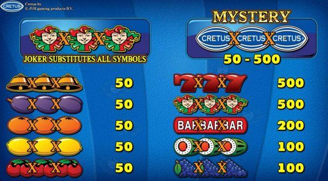 Online nyerőgépes játék Joker Casino pénzbefizetés nélkül