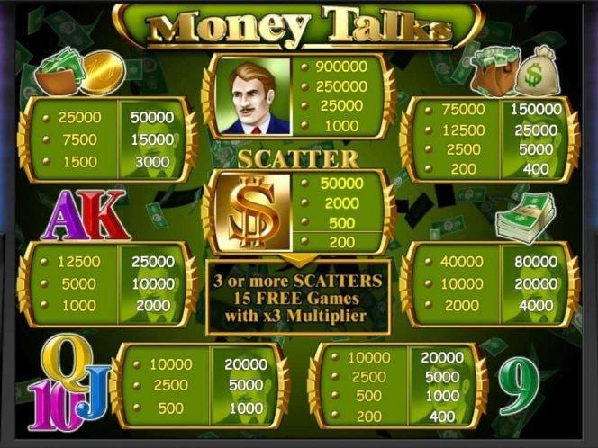 A kifizetési táblázat képe a Money Talks nyerőgépes játékból