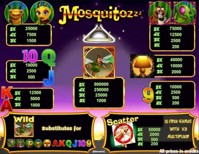 Online free slot Mosquitozzz no download - paytable