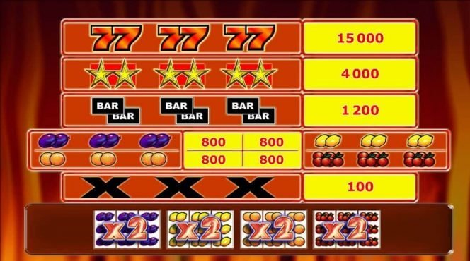 Paytable of Ultra Hot Deluxe free slot no deposit