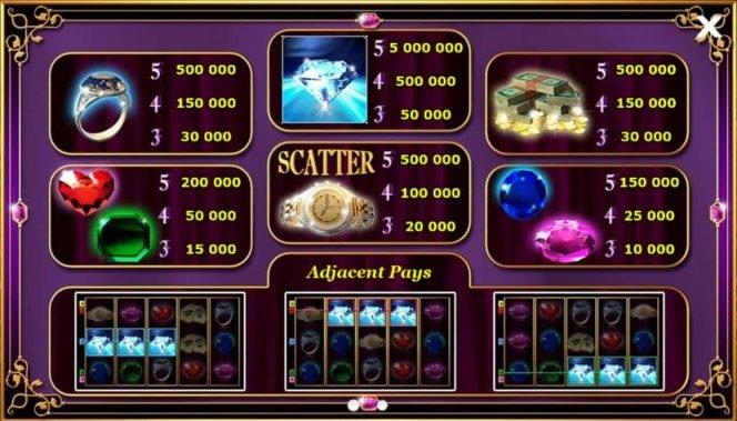 Dazzling Diamonds joc cu aparate gratis online – tabel de câștiguri