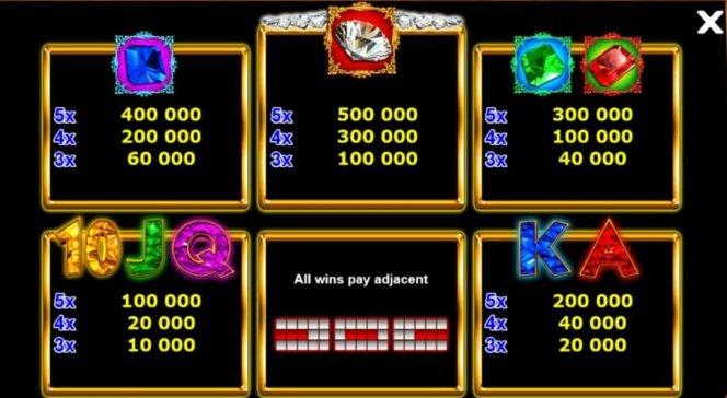 Kifizetési táblázat képe a Diamonds of Fortune nyerőgépből
