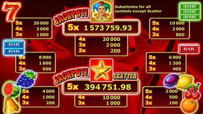 Jolly Fruits online free slot - paytable