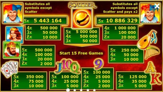 Paytable of free casino slot game King's Jester
