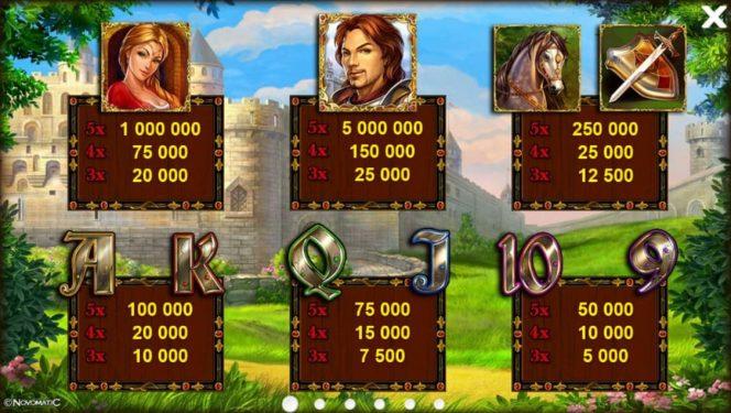 A kifizetési táblázat képe a Knights Quest nyerőgépes játékból